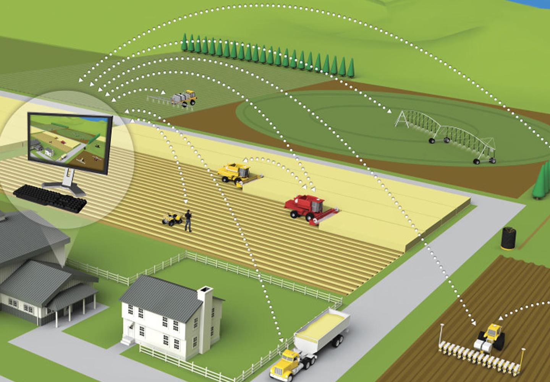 Агропромышленный комплекс — мониторинг